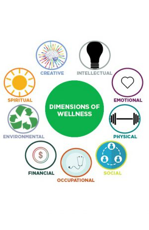Wellness Graphic 9
