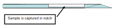 Step 4 Capture Sample
